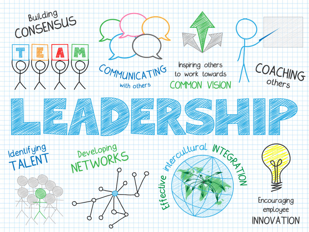 Leadership IV
